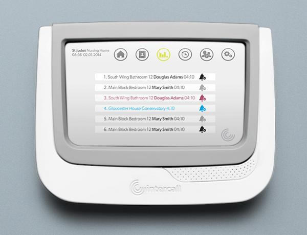 Intercall Touch Series - Touch Display - Call List